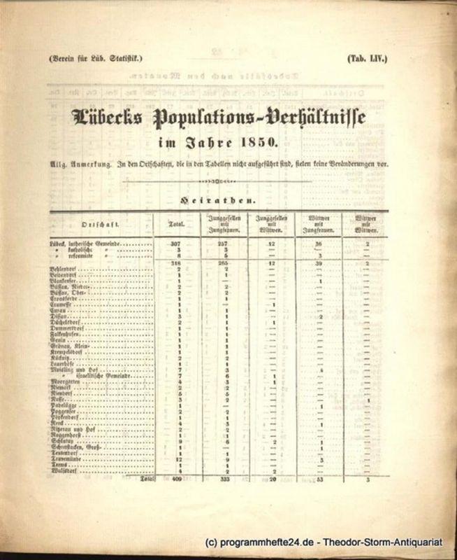 Verein für Lüb. Statistik Lübecks Populations-Verhältnisse im Jahre 1850 Tab. LIV