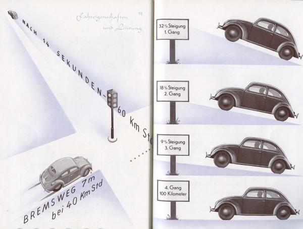 """KdF-Volkswagen Betriebsanleitung """"Der KdF-Wagen von A bis Z"""" 1938 3"""