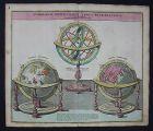 1720 Globe Globes World Map engraving gravure Homann chart carte Globus
