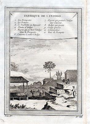 Ca. 1750 Indien India Fabrik factory Asien Asia Kupferstich antique print