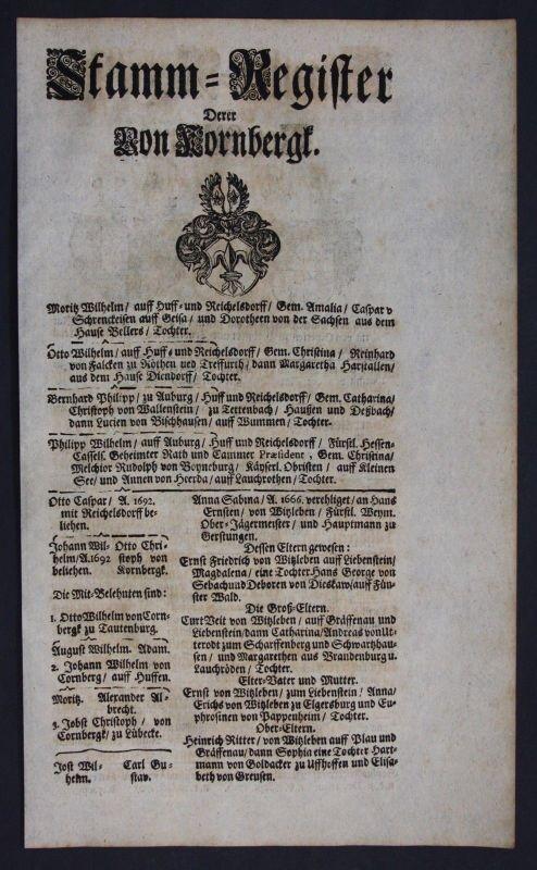 1720 - Kornberg Milwitz Ahnentafel Stammbaum Genealogie Wappen family tree