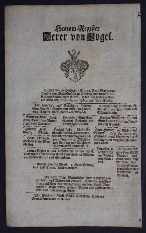 1720 - Vogel Thüringen Ahnentafel Stammbaum Genealogie Wappen family tree crest