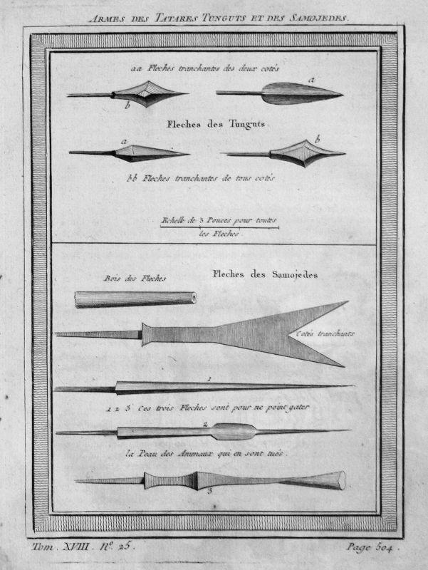 Waffen weapons Waffe weapon Pfeil arrow Speer spear Kupferstich antique print
