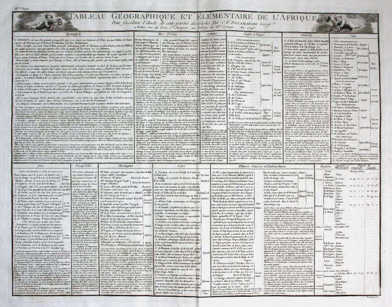 1793 Afrika Africa Geografie geography Tabelle table Liste list Kupferstich