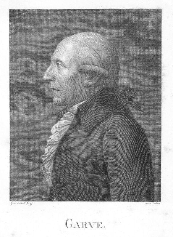 1820 Christian Garve Philosoph Frankfurt Leipzig Breslau Wroclaw Zschoch Graff