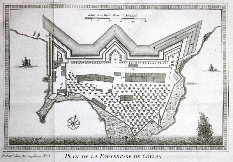 Plan de la Forteresse de Coylan - Kollam Kerala India Indien map view plan fort Kupferstich antique print