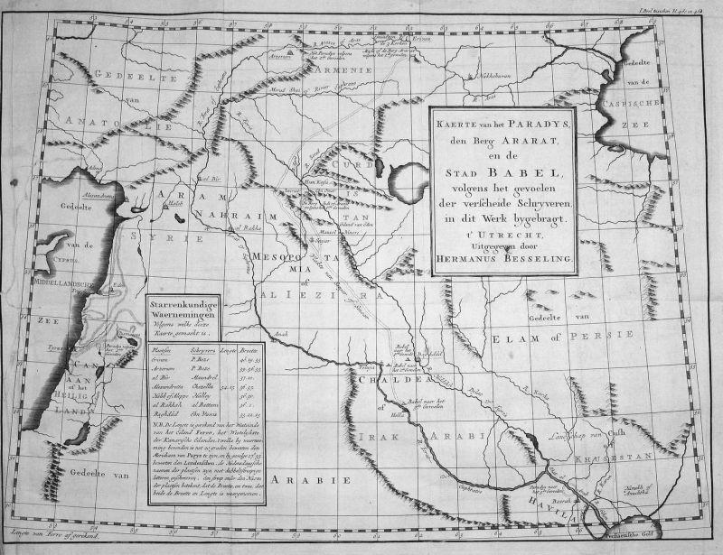 Kaerte van het Paradys, den Berg Ararat en de Stad Babei, volgens het gevoelen der verscheide Schryveren, in d