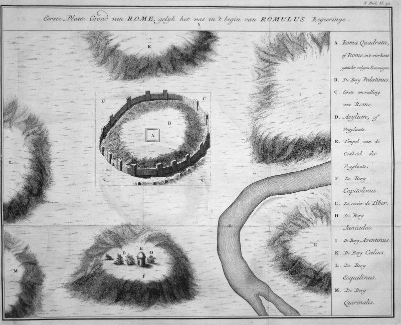 Eerste Platte Grond van Rome, gelyk het was in 't begin van Romulus Regeeringe - Rom Rome Romulus Plan Italien