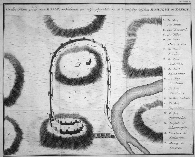 Tweede Platte grond van Rome, verbeeldende des zelfs gelegenheid na de Vereeniging tuschen Romulus en Tatius -