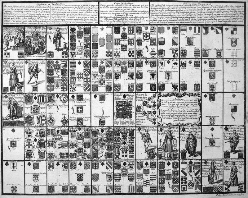 Carte Methodique pour apprendre aisement le Blason... / Lehrende Carten die Wappen-Kunst spielend zu fassen...