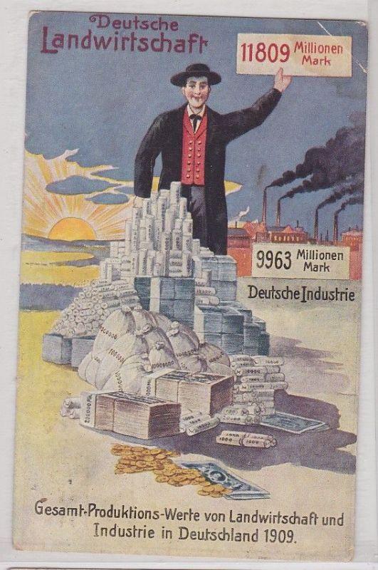 91176 Propaganda Ak Deutsche Landwirtschaft und Industrie 1925