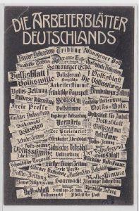 74783 Propaganda Ak Die Arbeiterblätter Deutschlands 1908