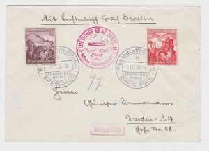 Brief Luftschiff Graf Zeppelin Sudetenlandfahrt 1938 (124516)