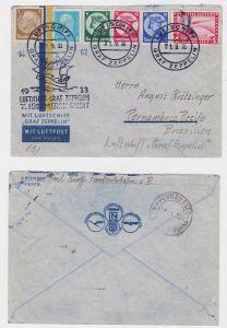 Luftschiff Graf Zeppelin Brief 7.Südamerikafahrt 1933 (124516)