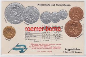 79774 Präge Ak mit Münzabbildungen Argentinien um 1920