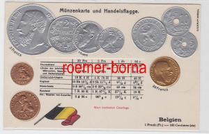 85920 Präge Ak mit Münzabbildungen Belgien um 1920