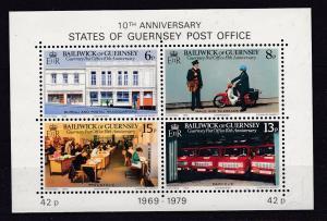 10 Jahre unabhängige Postverwaltung, Block **