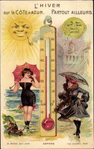 Litho L'Hiver sur la Côte d'Azur, Partout Ailleurs, Winter, Strandpartie, Thermometer