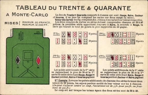 Ak Monte Carlo Monaco, Tableau du Trente & Quarante, Spielkarten