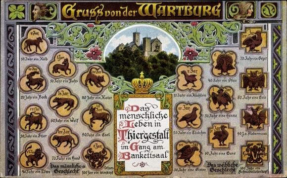 Passepartout Ak Lutherstadt Eisenach in Thüringen, Wartburg, Das menschliche Leben in Tiergestalt