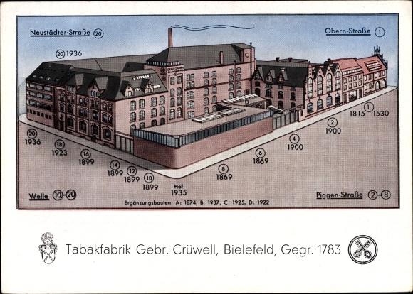 Künstler Ak Bielefeld, Tabakfabrik Gebr. Crüwell, Neustädter Straße, Obern Straße 0