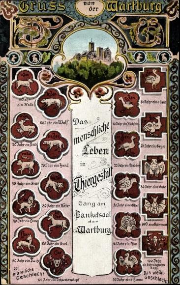 Ak Lutherstadt Eisenach in Thüringen, Wartburg, Banketsaal, Das menschliche Leben in Tiergestalt