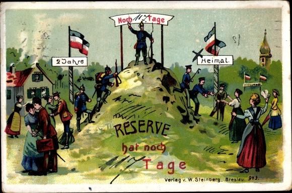 Litho Reserve hat noch 117 Tage, Soldaten kehren Heim
