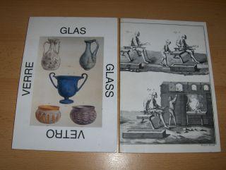Bauer, Dr. Michael: Katalog GLAS I / Katalog Glas II *. Bücher, Kataloge, Zeitschriften und Aufsätze zum Glas der Antike bis zur Gegenwart (inkl. Nachträge).
