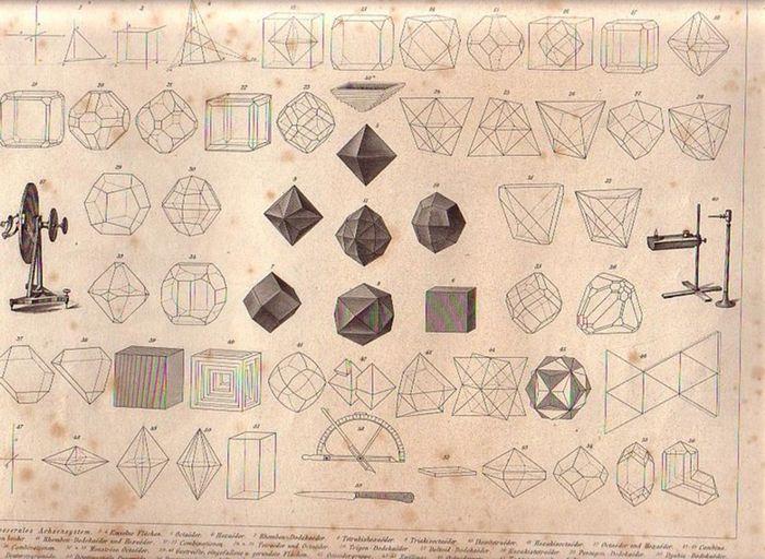 Mineralogie. - Tafeln 1 bis 4 'Mineralogie' aus [Bilder-Atlas / Ikonographische Enzyklopädie der Wissenschaften und Künste].