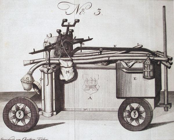 Sammlung der bey der Stadt Hamburg eingeführten Feuer-Veranstaltungen und Ordnungen. Mit Hoch-Obrigkeitlicher Genehmigung im Jahre 1760 zusammen getragen, und mit der in dem 12ten Abschnitte der Sammlung der Gesetze befindlichen Verbindung der Feuer-An...