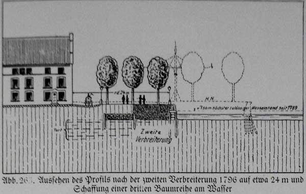 Die Alster. Geschichtlich, urkundlich und flußbautechnisch beschrieben. REPRINT der Ausgabe Hamburg, Paul Hartung, 1932.