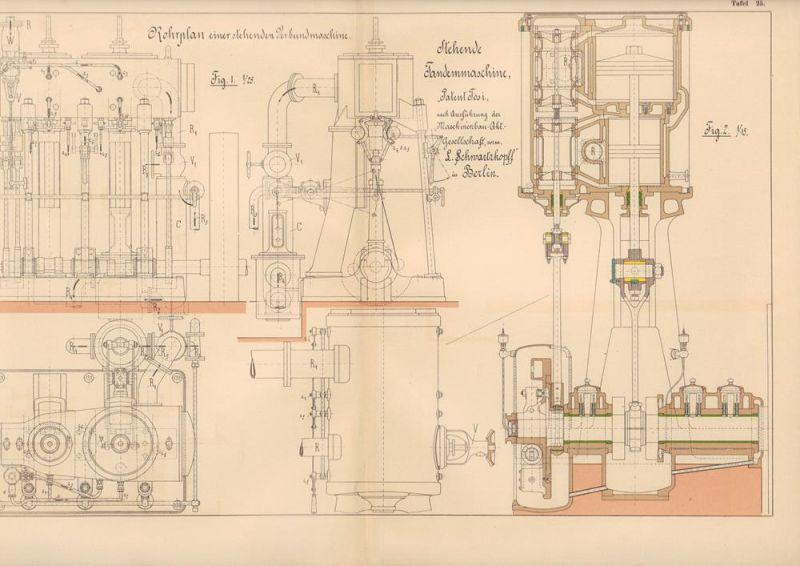 Berechnung, Konstruktion und Anlage der Transmissions-Dampfmaschinen. Lehr- und Handbuch für Techniker und Ingenieure. BAND 2: TAFELN (apart).
