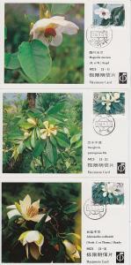 China MK Mi.-Nr.: 2086/88