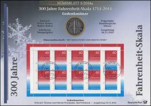 3109 300 Jahre Fahrenheit-Skala - Numisblatt 5/2014