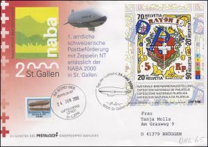 Luftschiffspost DKL 65 Zeppelin NT NABA Tag der Luftfahrt ST. GALLEN 24.6.2000