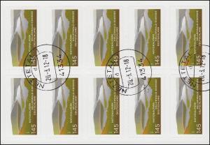 Folienblatt 17 Nationalpark Kellerwald-Edersee, NETTETAL 1 d - 20.3.12
