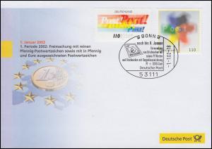 Euro-Einführung: SSt Bonn 1.1.02: Verwendung Pf-Werte, Doppelnominale und Euro