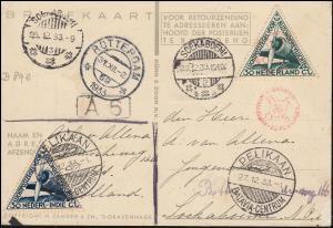 KLM-Flugpost Postjager/Pelikaan Amsterdam-(Batavia)-Soekaboemi-Amsterdam 9.12.33