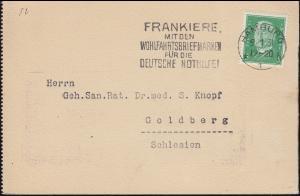 Werbepostkarte für Ferronovin Chemische Fabrik Promoto HAMBURG 9.1.1931