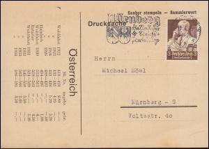 556 Notopfer Berufsstände EF Orts-Drucksache NÜRNBERG Reichsparteitag 15.4.1935
