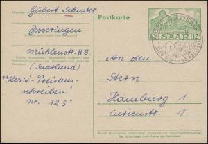 Saarland Postkarte P 41 Hauptpostamt, SSt METTLACH Das Kleinod der Saar 25.2.56
