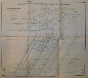 UNTERSUCHUNG DER HOCHWASSERVERHÄLTNISSE - MAXIMILIAN TEIN - 1897-1898 - BADENIA