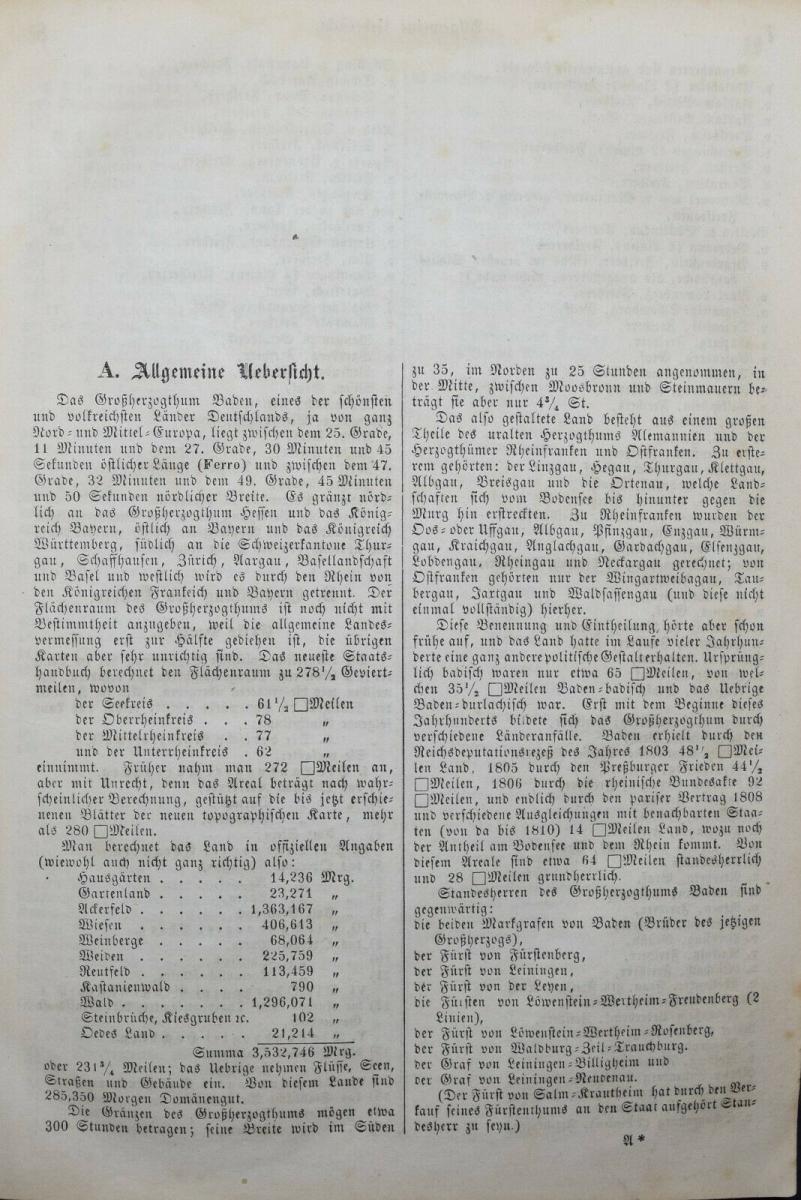UNIVERSAL-LEXIKON VOM GROSSHERZOGTHUM BADEN - 1844 - HUHN - TRACHTEN - BADENIA 4