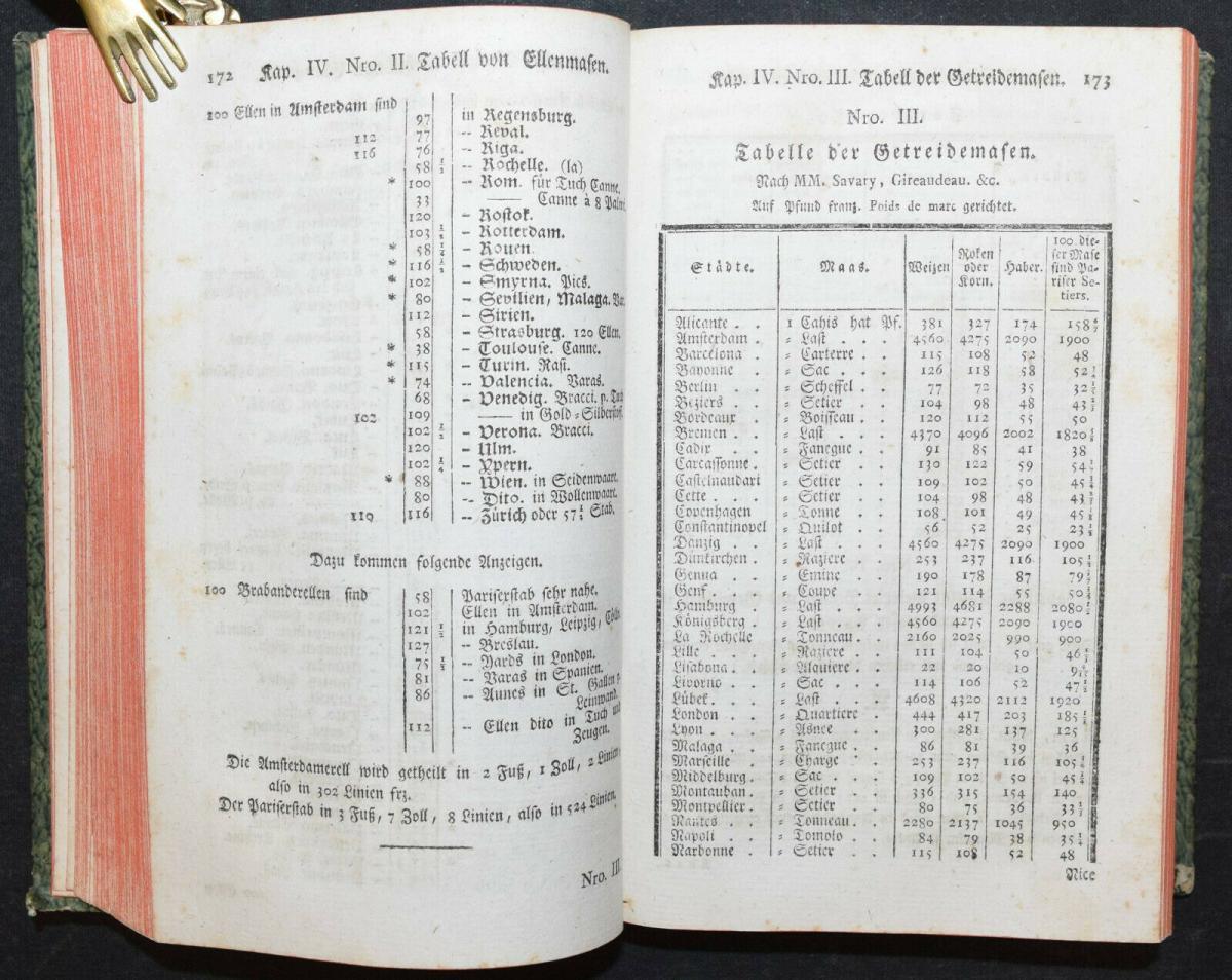 EULER - NEUES HANDLUNGS-LEXIKON - SELTENE ERSTE AUSGABE - 1790 - HANDEL 4