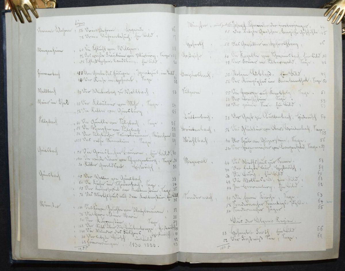 JOHANN BRESCH - VOGESENKLÄNGE - ORIGINAL-MANUSKRIPT 1887 -  ELSASS - HANDSCHRIFT 5