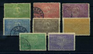 SERBIEN 1904 Nr 76-83 gestempelt (106497)