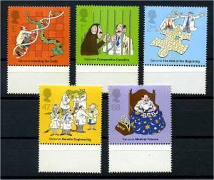 GROSSBRITANNIEN 2003 Nr 2086-2090 postfrisch (107874)