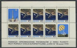 POLEN 1970 Nr 2040 KB postfrisch (117875)