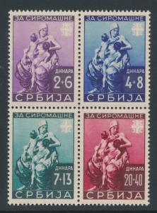 Dt. Besetzung 2.WK, Serbien 1942 , Mi.-Nr. 82-85 ** als Herzstück aus ZSD-Bogen