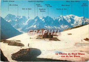 Moderne Karte Le Lac Blanc Panorama sur la Chaine du Mont Blanc